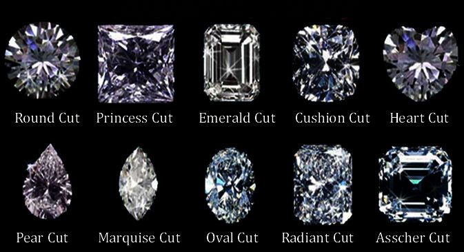 cutting loose diamonds, loose diamonds, RRP Diamonds, black diamonds