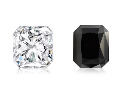 Color of black and white diamond