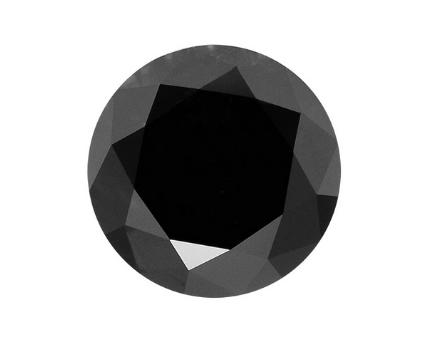 Round Brilliant Cut Shape Black Diamond